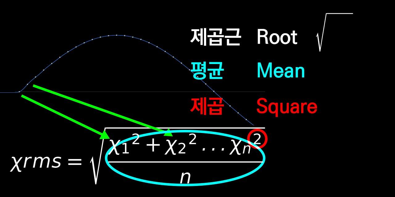 rms_math.png