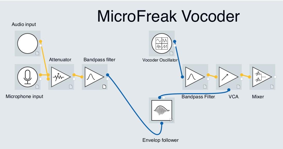 microfreak_vocoder.jpg