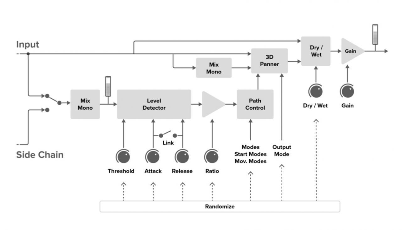 energypanner-signal_flow.png.jpg